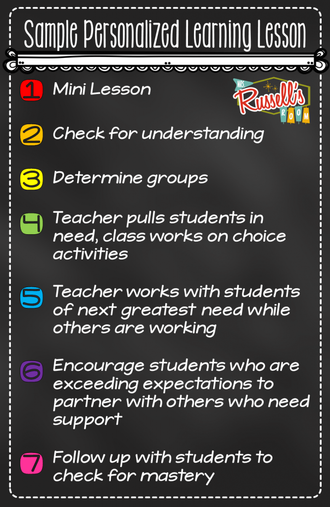 personalized learning lesson