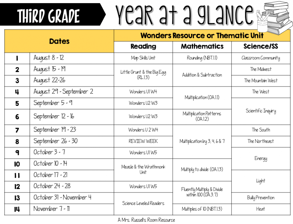 Year At A Glance - Third Grade